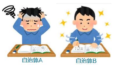 小学校全科だけでなく教員採用試験の問題難易度は自治体によって違う