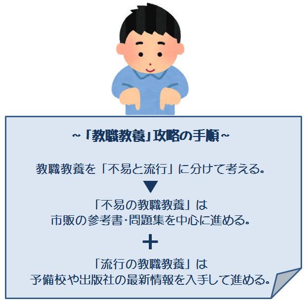 教員採用試験「教職教養」対策の手順