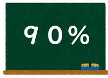 教員採用試験の論作文・小論文での文字数は9割以上が理想