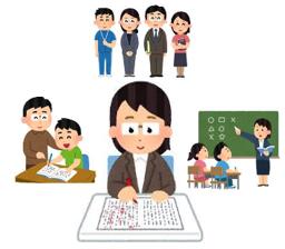 教員採用試験の論作文・小論文の書き方の基本は「方向性」の理解